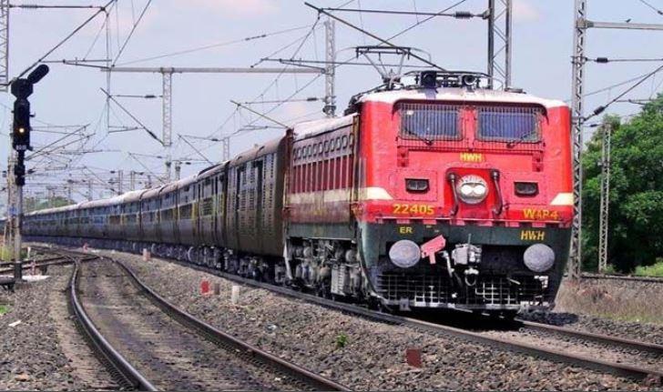 railway vacancy 2020