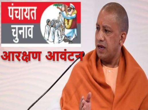 lucknow-city-up-government-issued-new-reservation-list-of-district-panchayat