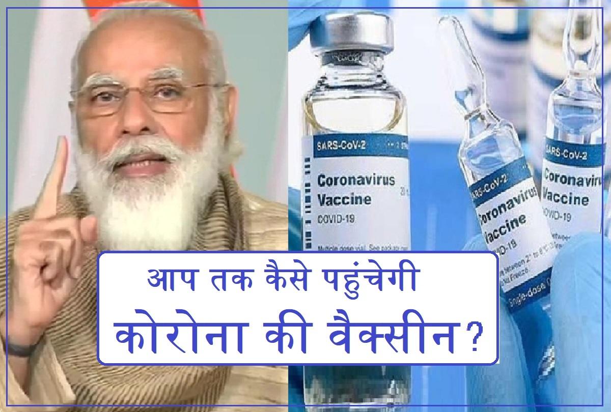 वैक्सीन की कमी को पूरा करने के लिए मोदी सरकार का Master Plan जानें क्या है खास